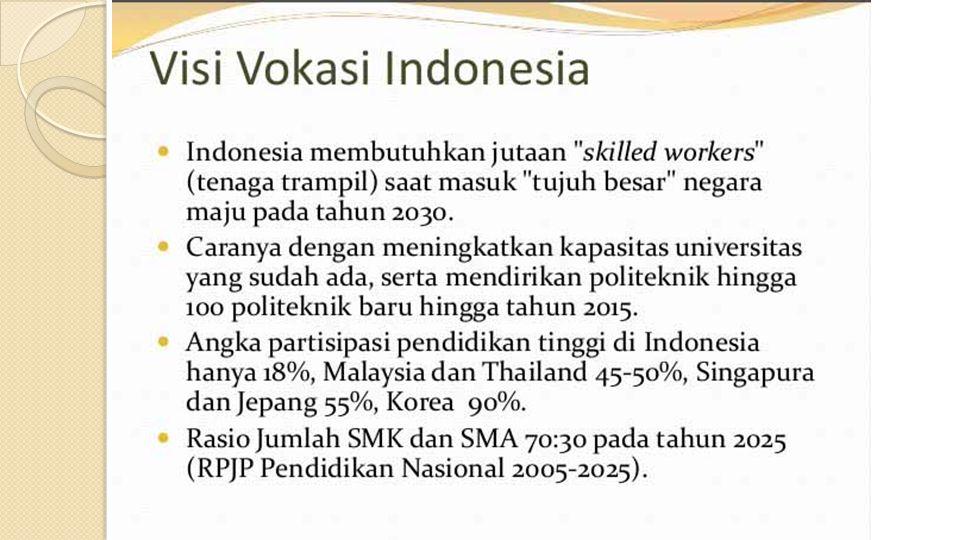 Masyarakat Ekonomi Asean (MEA)