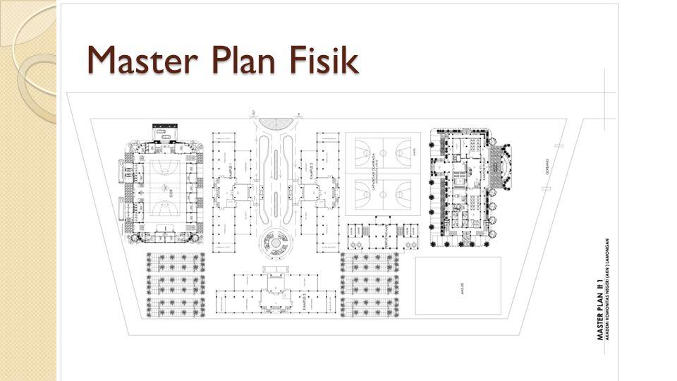 Master Plan Fisik