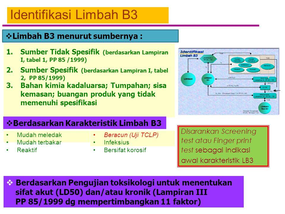 1.Sumber Tidak Spesifik (berdasarkan Lampiran I, tabel 1, PP 85 /1999) 2.Sumber Spesifik (berdasarkan Lampiran I, tabel 2, PP 85/1999) 3.Bahan kimia kadaluarsa; Tumpahan; sisa kemasan; buangan produk yang tidak memenuhi spesifikasi Mudah meledak Mudah terbakar Reaktif Beracun (Uji TCLP) Infeksius Bersifat korosif  Berdasarkan Karakteristik Limbah B3  Berdasarkan Pengujian toksikologi untuk menentukan sifat akut (LD50) dan/atau kronik (Lampiran III PP 85/1999 dg mempertimbangkan 11 faktor)  Limbah B3 menurut sumbernya : Identifikasi Limbah B3 Disarankan Screening test atau Finger print test sebagai indikasi awal karakteristik LB3