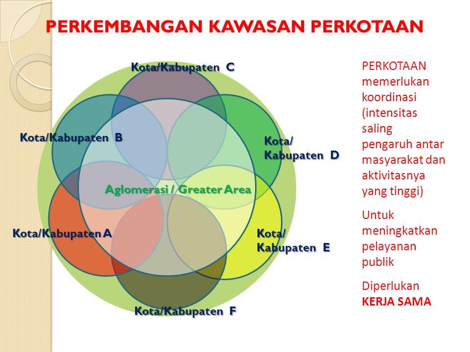 Mengapa perlu kerjasama antardaerah.