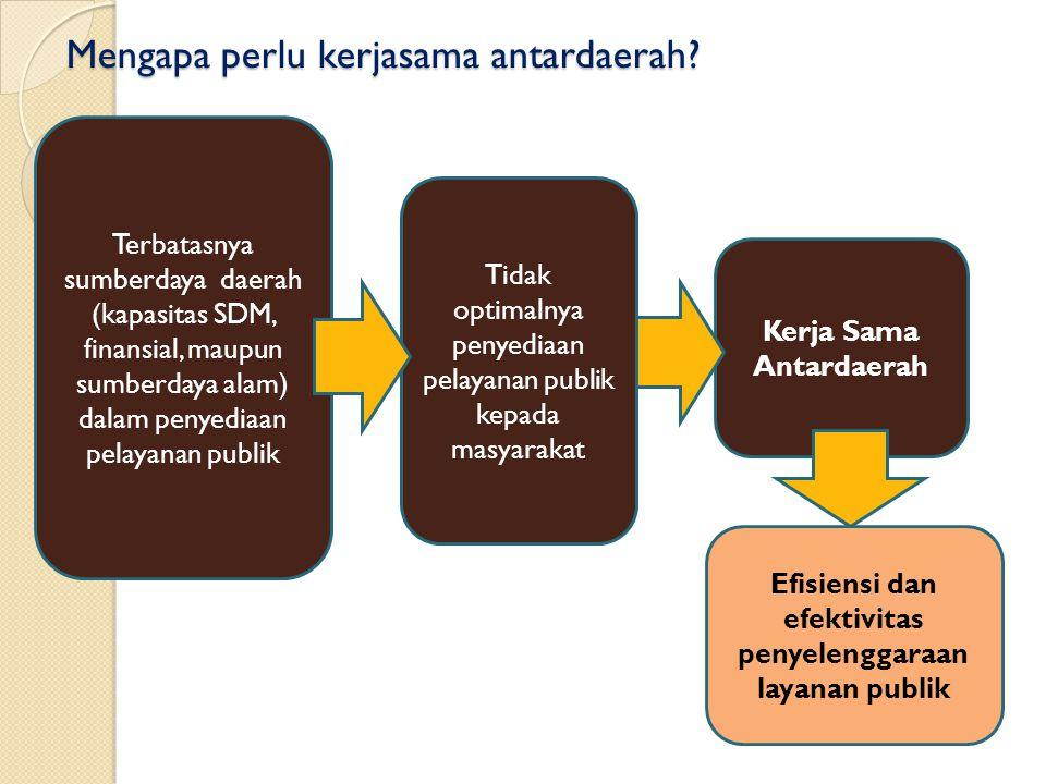 LATAR BELAKANG Kerja sama antar daerah adalah kesepakatan antar kepala daerah yang dibuat secara tertulis serta menimbulkan hak dan kewajiban.