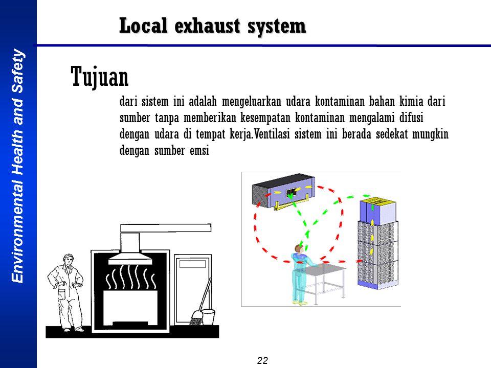 Environmental Health and Safety 22 Tujuan dari sistem ini adalah mengeluarkan udara kontaminan bahan kimia dari sumber tanpa memberikan kesempatan kontaminan mengalami difusi dengan udara di tempat kerja.Ventilasi sistem ini berada sedekat mungkin dengan sumber emsi Local exhaust system