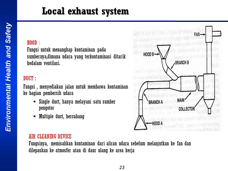 Environmental Health and Safety 23 Local exhaust system DUCT : Fungsi, menyediakan jalan untuk membawa kontaminan ke bagian pembersih udara  Single d