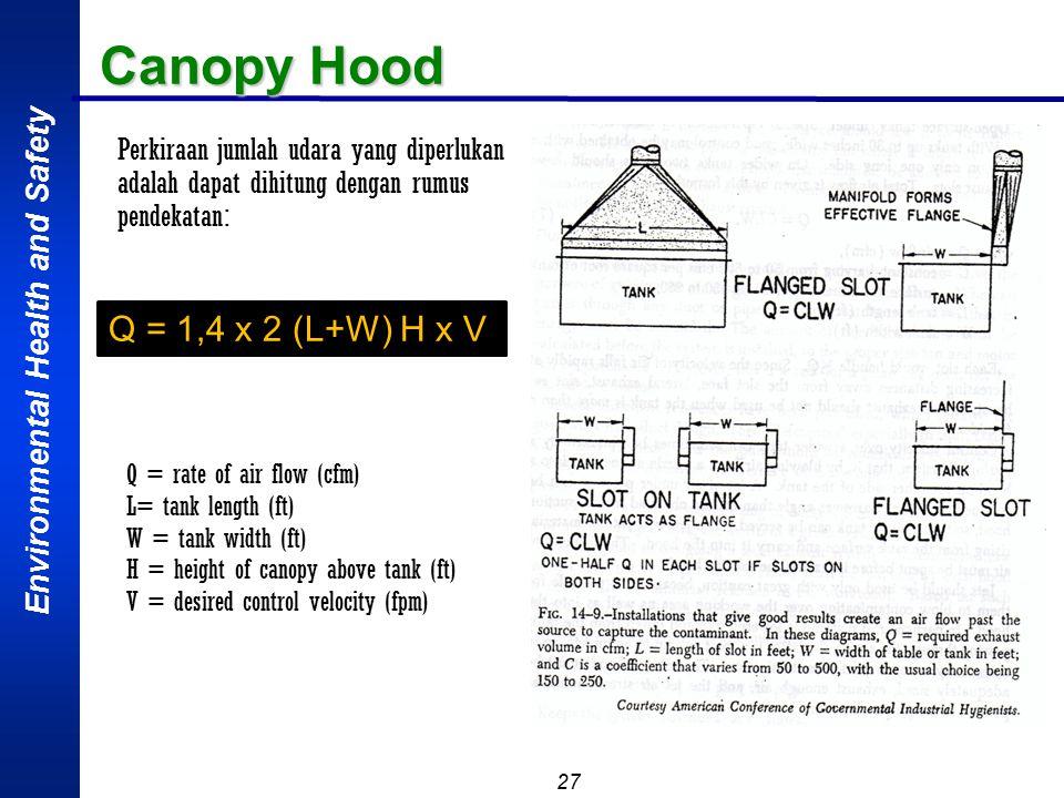 Environmental Health and Safety 27 Canopy Hood Perkiraan jumlah udara yang diperlukan adalah dapat dihitung dengan rumus pendekatan : Q = 1,4 x 2 (L+W) H x V Q = rate of air flow (cfm) L= tank length (ft) W = tank width (ft) H = height of canopy above tank (ft) V = desired control velocity (fpm)