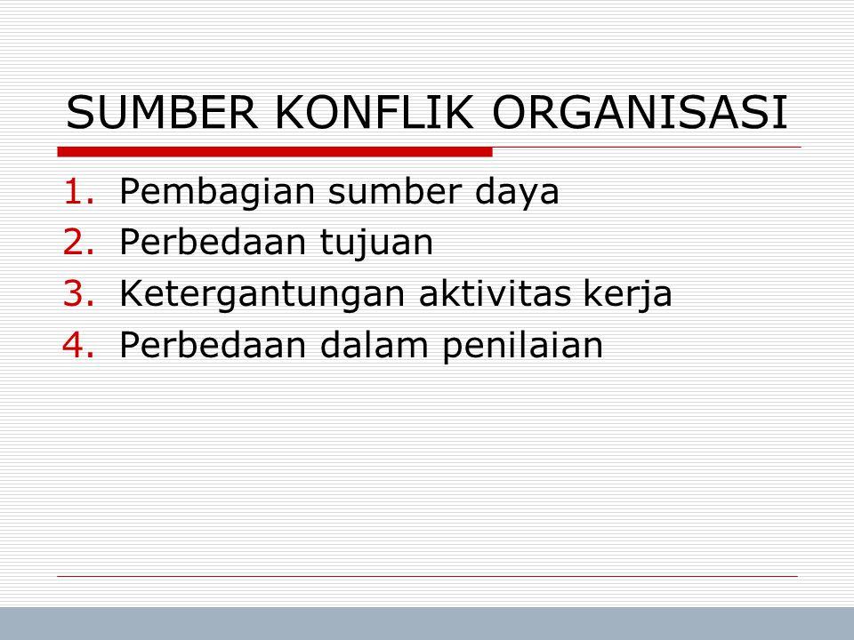Trisnadi Wijaya, SE, S.Kom Manajemen Umum10 SUMBER KONFLIK ORGANISASI 1.Pembagian sumber daya 2.Perbedaan tujuan 3.Ketergantungan aktivitas kerja 4.Pe