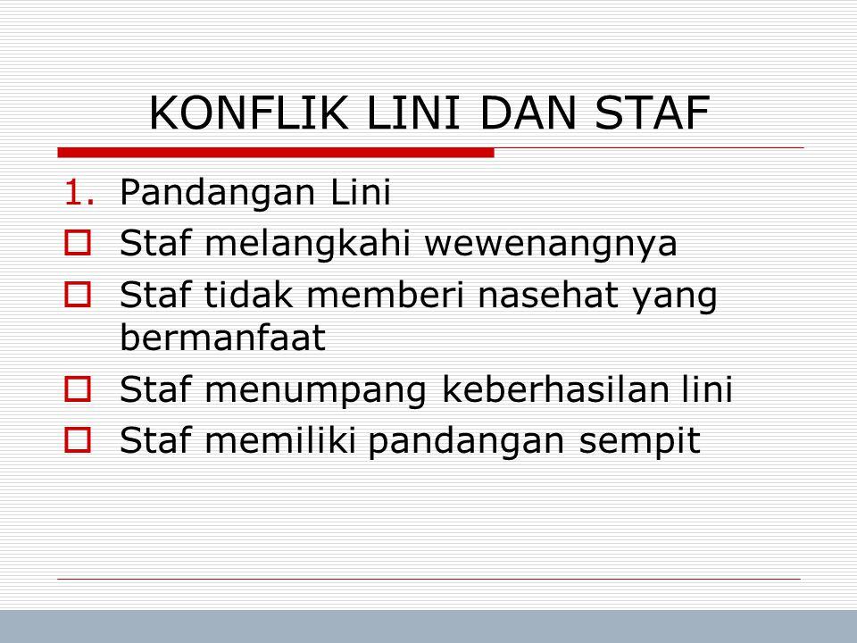 Trisnadi Wijaya, SE, S.Kom Manajemen Umum12 KONFLIK LINI DAN STAF 1.Pandangan Lini  Staf melangkahi wewenangnya  Staf tidak memberi nasehat yang ber