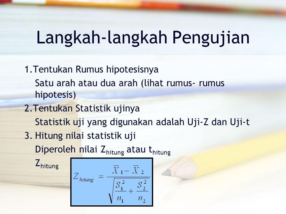 Langkah-langkah Pengujian 1.Tentukan Rumus hipotesisnya Satu arah atau dua arah (lihat rumus- rumus hipotesis) 2.Tentukan Statistik ujinya Statistik u