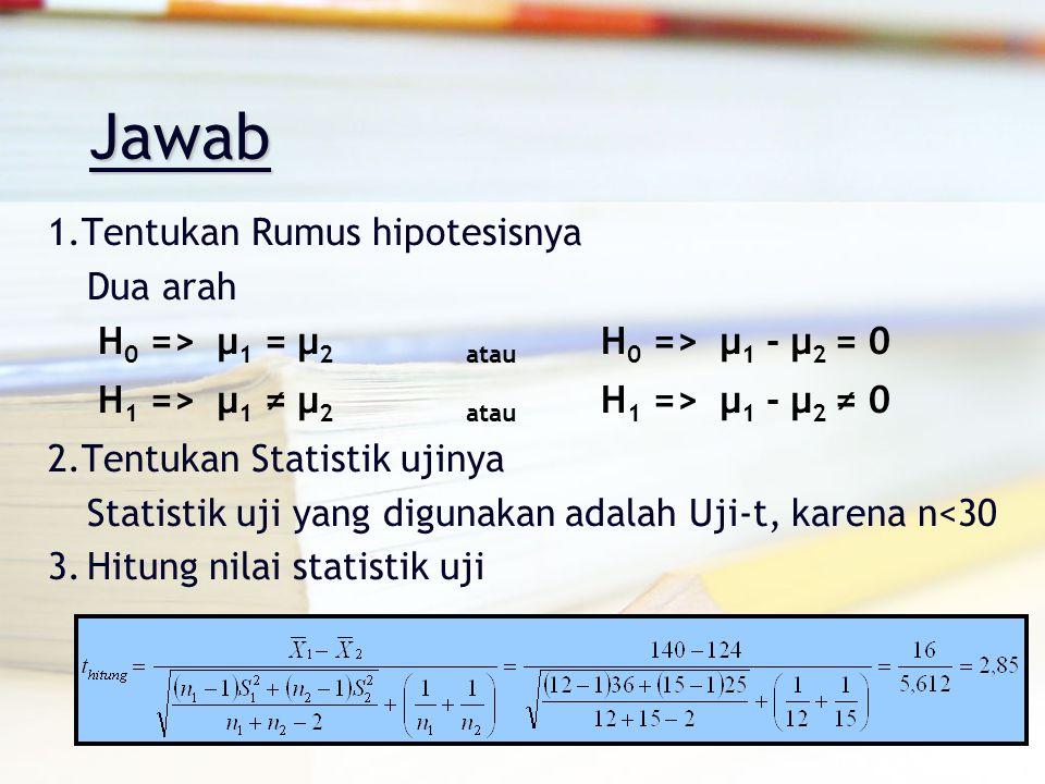 Jawab 1.Tentukan Rumus hipotesisnya Dua arah H 0 => µ 1 = µ 2atau H 0 => µ 1 - µ 2 = 0 H 1 => µ 1 ≠ µ 2atau H 1 => µ 1 - µ 2 ≠ 0 2.Tentukan Statistik