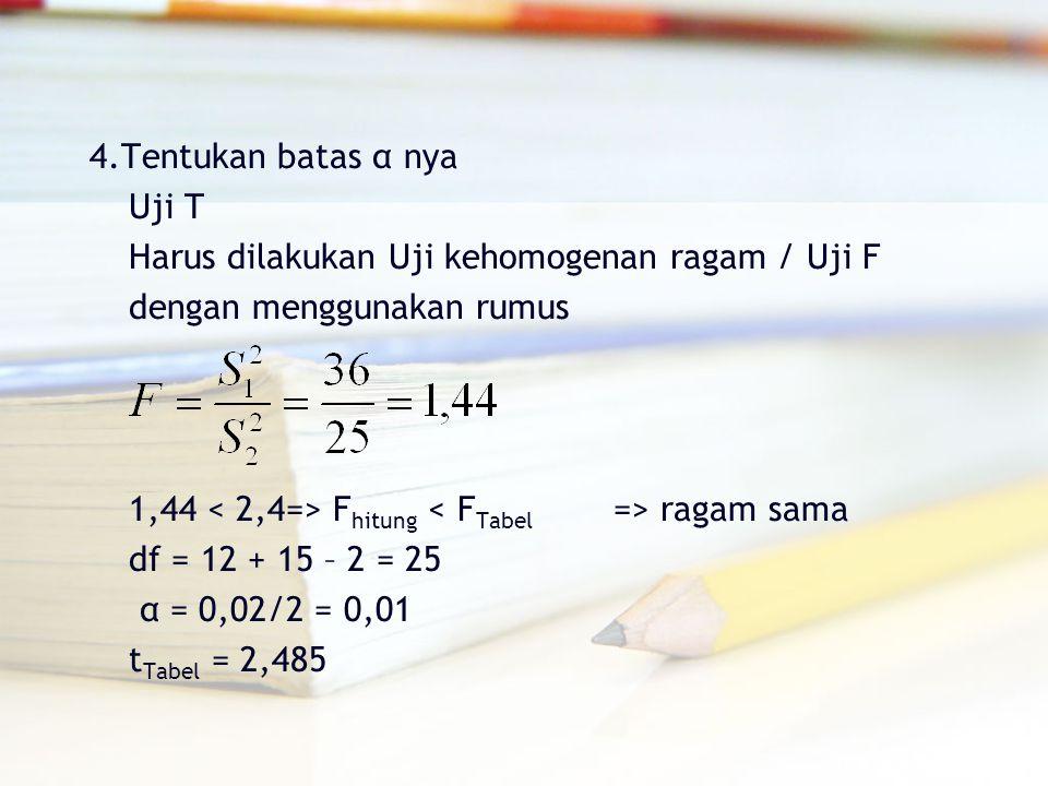 4.Tentukan batas α nya Uji T Harus dilakukan Uji kehomogenan ragam / Uji F dengan menggunakan rumus 1,44 F hitung ragam sama df = 12 + 15 – 2 = 25 α =