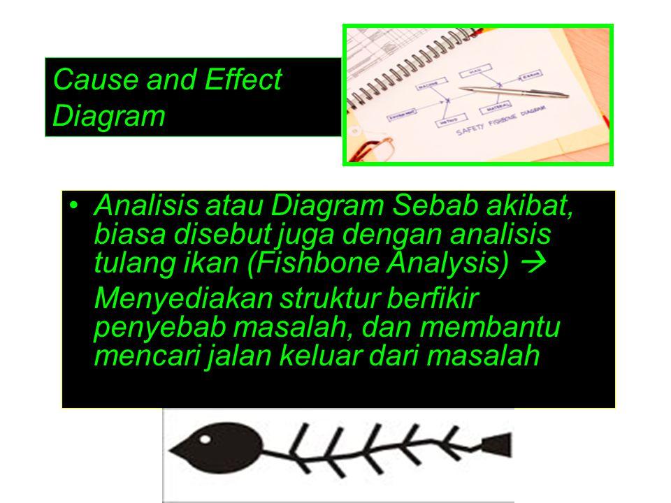 Analisis atau Diagram Sebab akibat, biasa disebut juga dengan analisis tulang ikan (Fishbone Analysis)  Menyediakan struktur berfikir penyebab masala