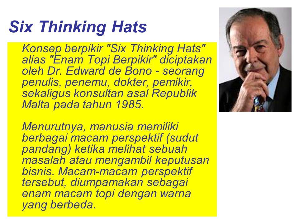 Six Thinking Hats Konsep berpikir