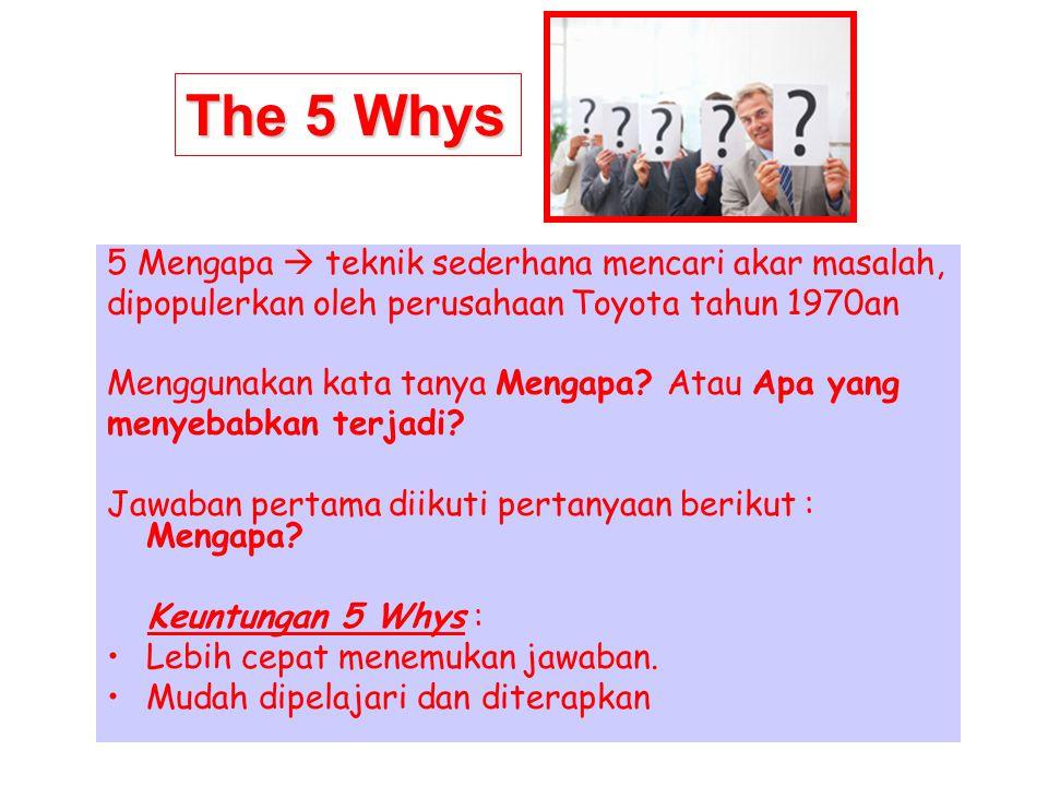 5 Mengapa  teknik sederhana mencari akar masalah, dipopulerkan oleh perusahaan Toyota tahun 1970an Menggunakan kata tanya Mengapa? Atau Apa yang meny