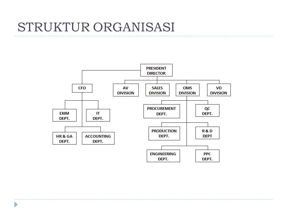 CORE BISNIS PT Samsung Electronics Indonesia adalah anak perusahaan SAMSUNG yang memfokuskan proses bisnis pada produksi, pengembangan, dan pemasaran alat-alat elektronik yang terbagi dalam sub-sub sebagai berikut : - Komputer/Printer : Mobile Computing, Monitor, Printer.