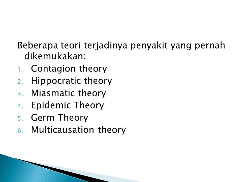 Beberapa teori terjadinya penyakit yang pernah dikemukakan: 1. Contagion theory 2. Hippocratic theory 3. Miasmatic theory 4. Epidemic Theory 5. Germ T