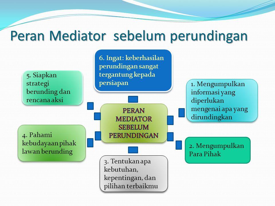 Peran Mediator sebelum perundingan 1. Mengumpulkan informasi yang diperlukan mengenai apa yang dirundingkan 2. Mengumpulkan Para Pihak 3. Tentukan apa