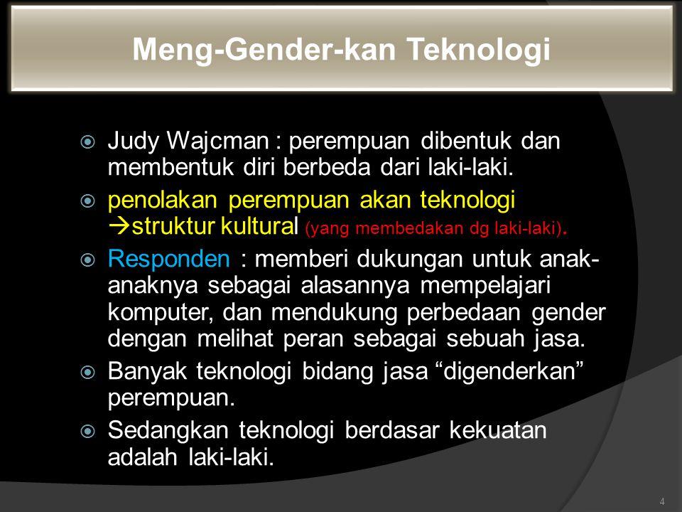 Meng-Gender-kan Teknologi  Judy Wajcman : perempuan dibentuk dan membentuk diri berbeda dari laki-laki.  penolakan perempuan akan teknologi  strukt