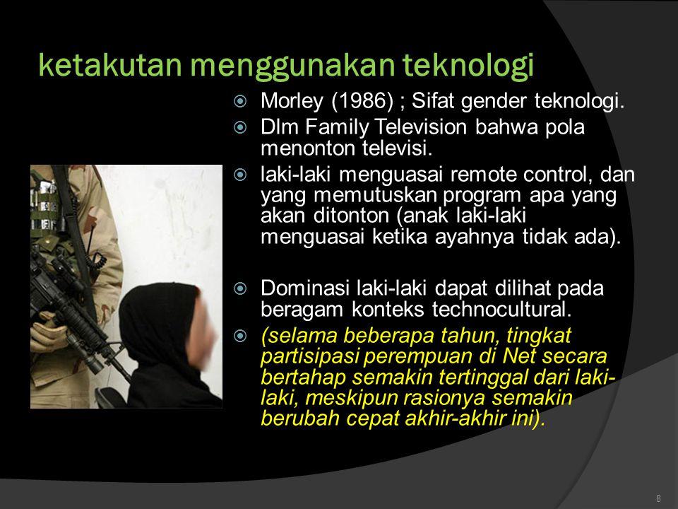 ketakutan menggunakan teknologi  Morley (1986) ; Sifat gender teknologi.