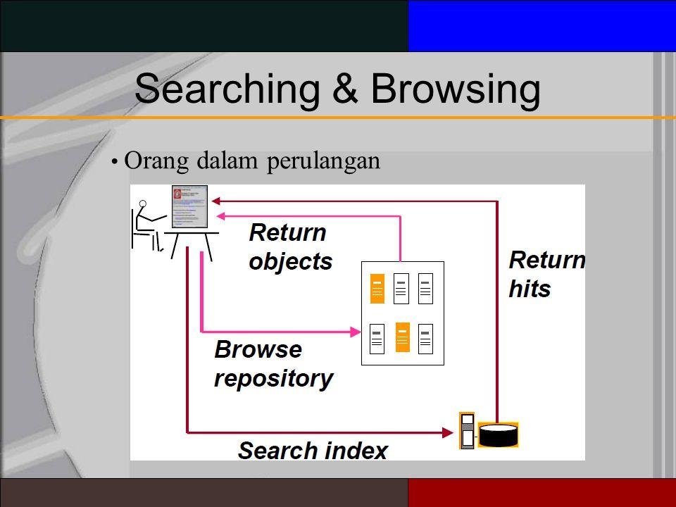 Searching & Browsing Orang dalam perulangan