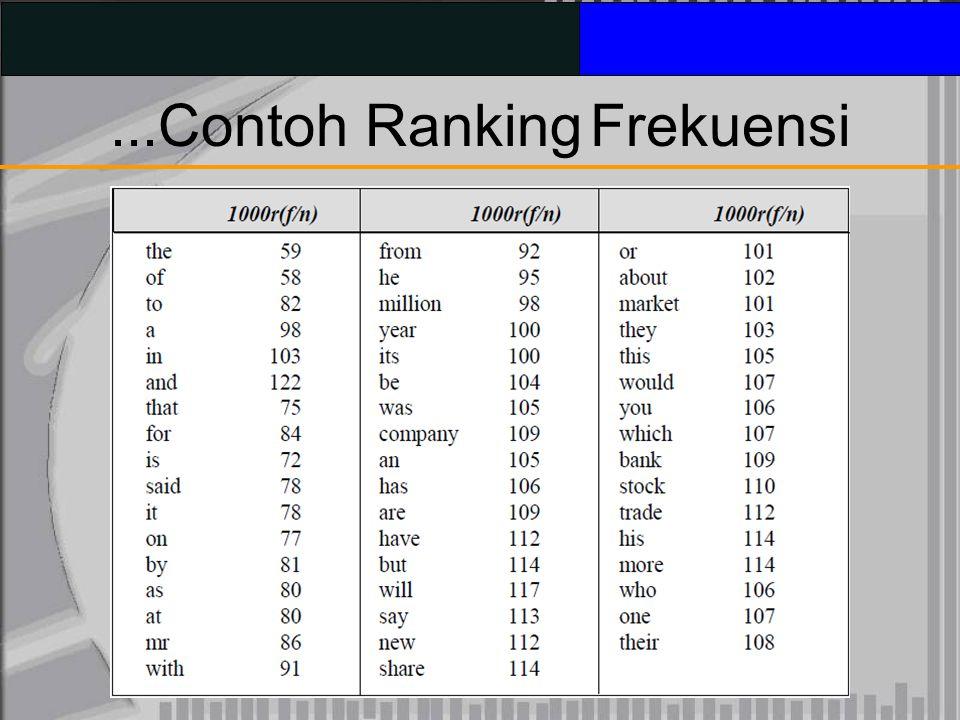 ...Contoh RankingFrekuensi