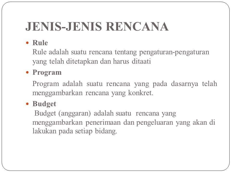JENIS-JENIS RENCANA Rule Rule adalah suatu rencana tentang pengaturan-pengaturan yang telah ditetapkan dan harus ditaati Program Program adalah suatu