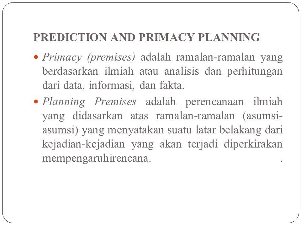 PREDICTION AND PRIMACY PLANNING Primacy (premises) adalah ramalan-ramalan yang berdasarkan ilmiah atau analisis dan perhitungan dari data, informasi,