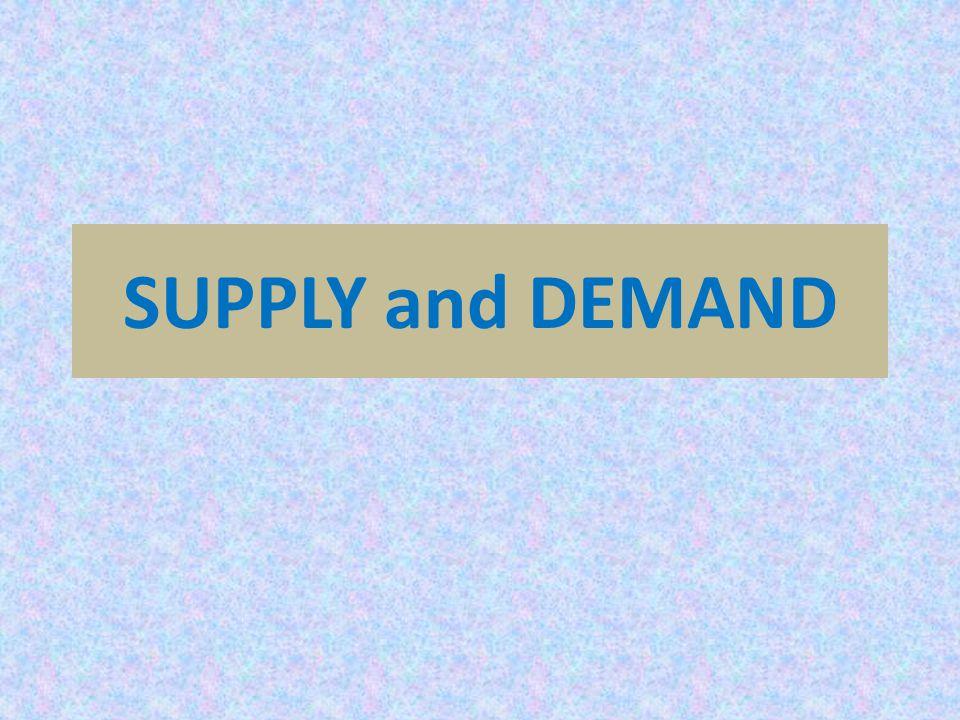 Permintaan Definisi Permintaan Banyaknya jumlah barang yg diminta di suatu pasar dg tingkat harga, dlm periode dan tempat tertentu Hukum Permintaan Bila harga barang naik, permintaan barang tsb akan turun,dan sebaliknya