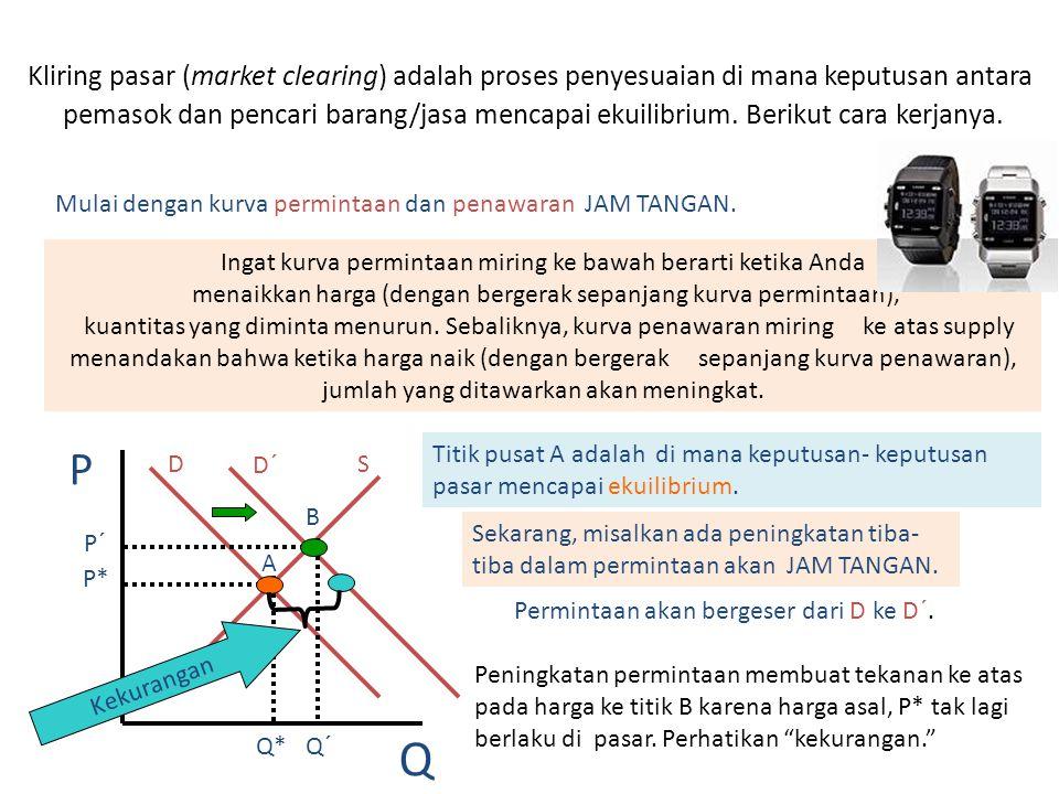 Kliring pasar (market clearing) adalah proses penyesuaian di mana keputusan antara pemasok dan pencari barang/jasa mencapai ekuilibrium. Berikut cara