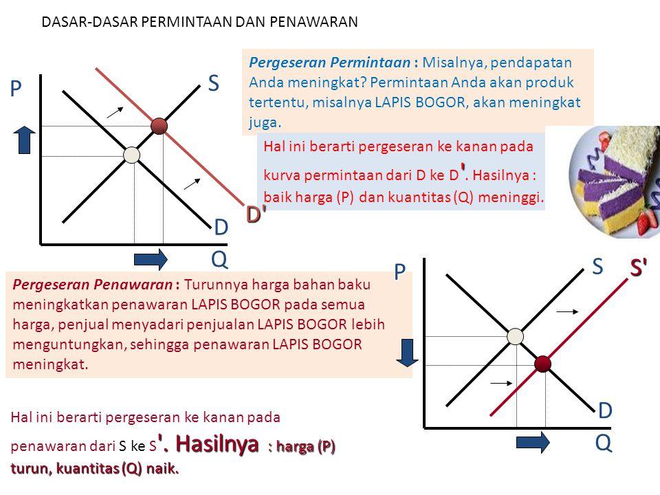 Pergeseran Permintaan : Misalnya, pendapatan Anda meningkat? Permintaan Anda akan produk tertentu, misalnya LAPIS BOGOR, akan meningkat juga. Hal ini