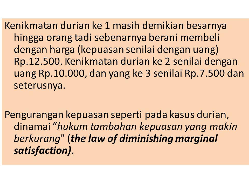 Uang Rp10.000 bagi orang kaya mempunyai guna/kepuasan yang lebih kecil dari pada bagI orang miskin.