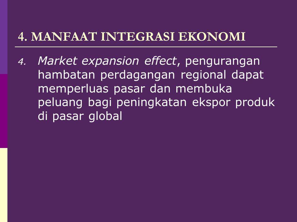 4.MANFAAT INTEGRASI EKONOMI 4.