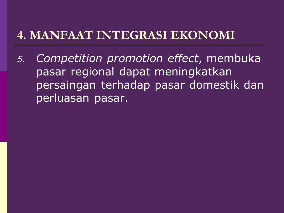 4.MANFAAT INTEGRASI EKONOMI 5.