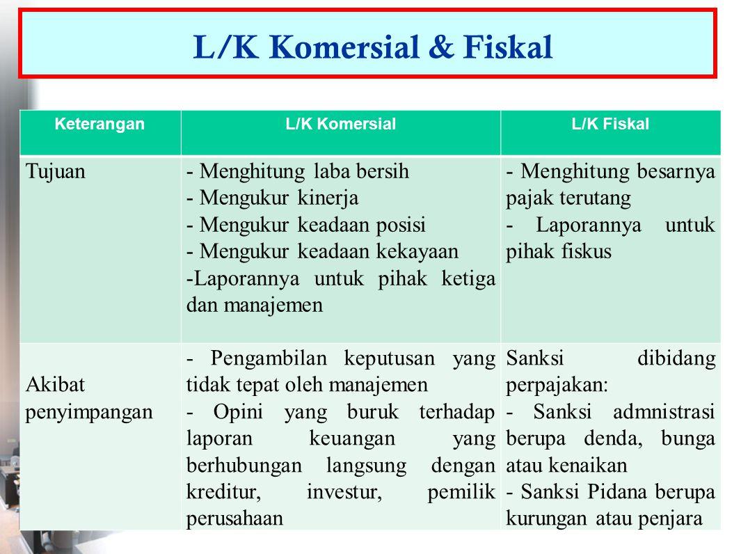 L/K Komersial & Fiskal KeteranganL/K KomersialL/K Fiskal Tujuan- Menghitung laba bersih - Mengukur kinerja - Mengukur keadaan posisi - Mengukur keadaa