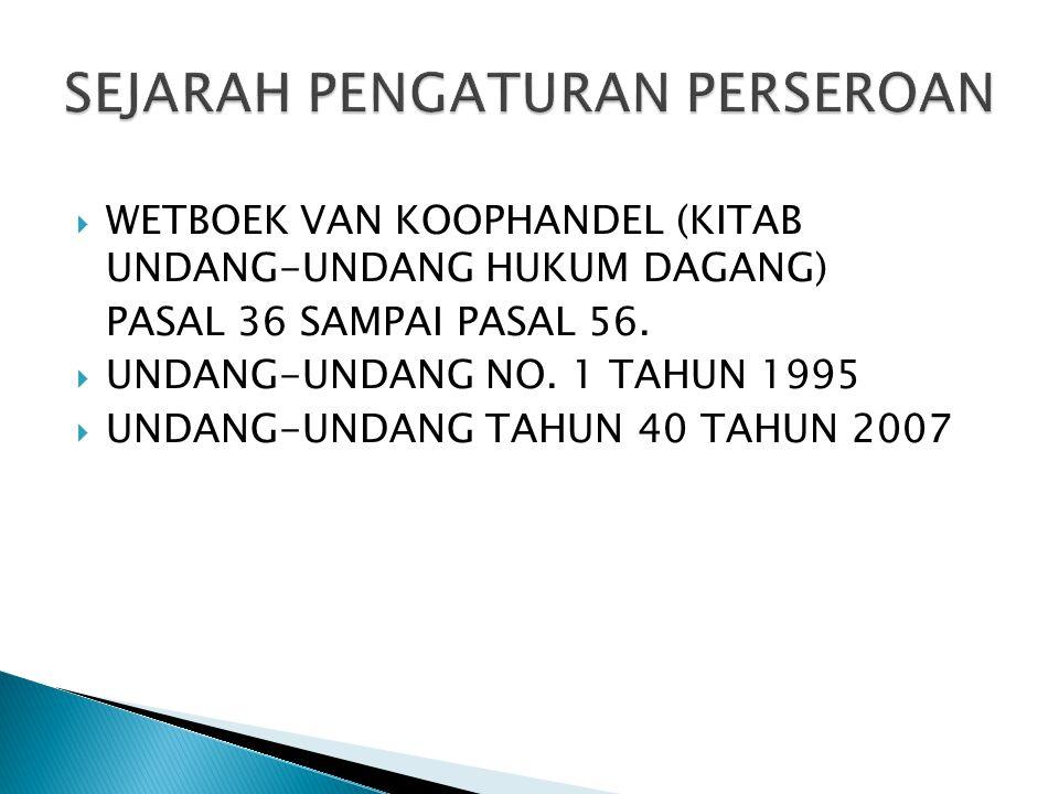 WETBOEK VAN KOOPHANDEL (KITAB UNDANG-UNDANG HUKUM DAGANG) PASAL 36 SAMPAI PASAL 56.
