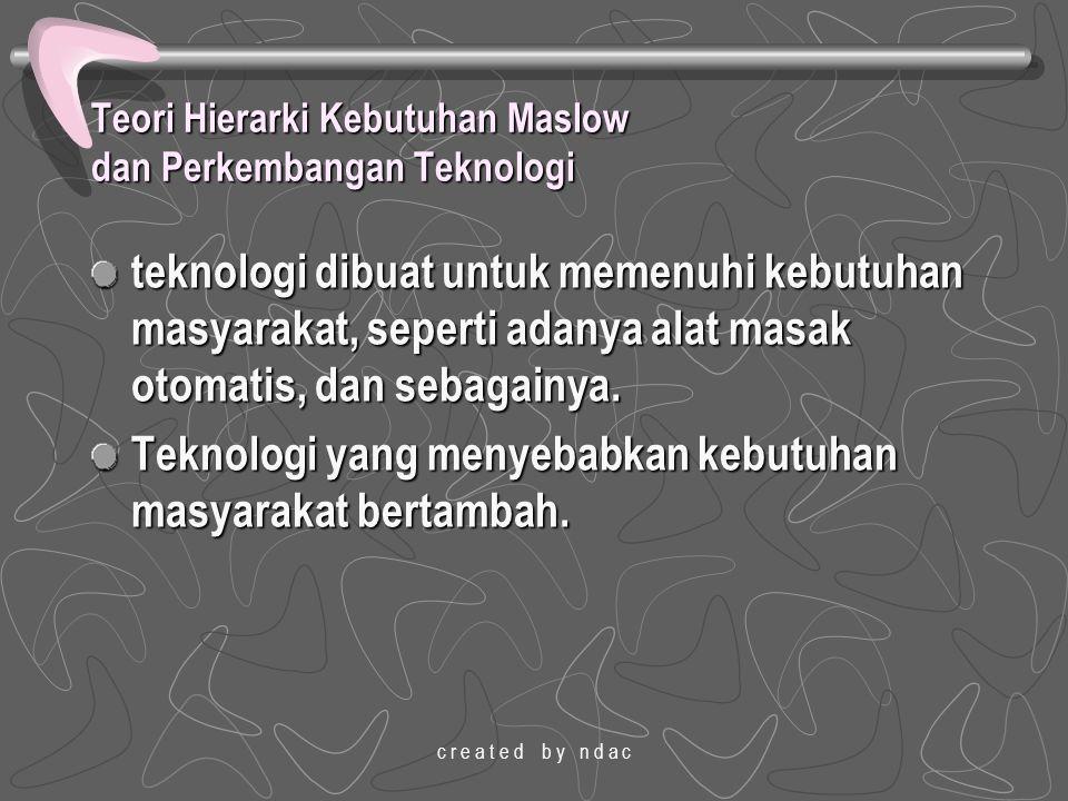 c r e a t e d b y n d a c Teori Hierarki Kebutuhan Maslow dan Perkembangan Teknologi teknologi dibuat untuk memenuhi kebutuhan masyarakat, seperti ada