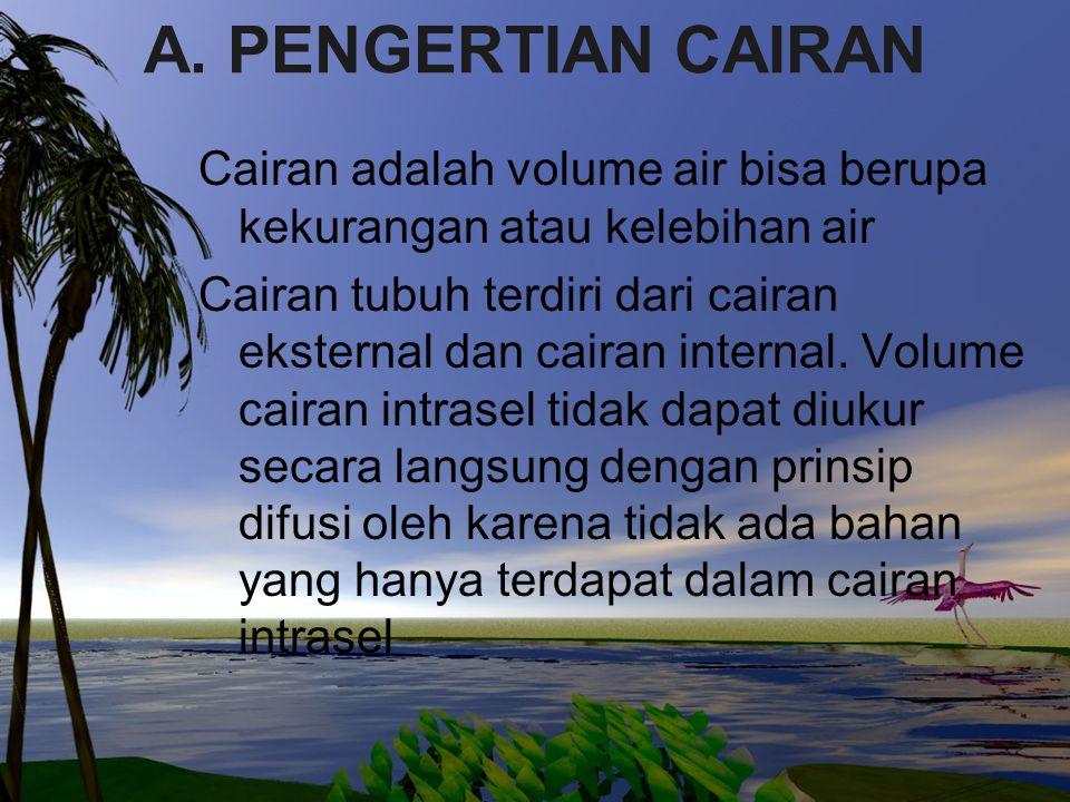 A. PENGERTIAN CAIRAN Cairan adalah volume air bisa berupa kekurangan atau kelebihan air Cairan tubuh terdiri dari cairan eksternal dan cairan internal