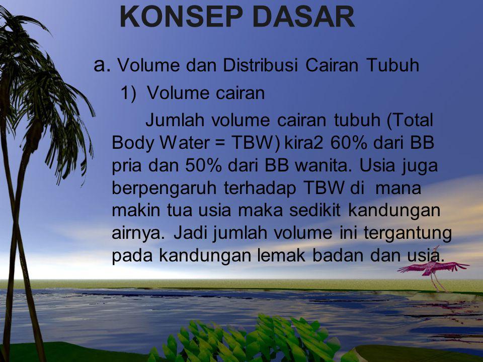 KONSEP DASAR a. Volume dan Distribusi Cairan Tubuh 1) Volume cairan Jumlah volume cairan tubuh (Total Body Water = TBW) kira2 60% dari BB pria dan 50%
