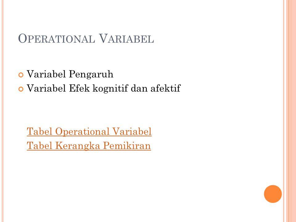 O PERATIONAL V ARIABEL Variabel Pengaruh Variabel Efek kognitif dan afektif Tabel Operational Variabel Tabel Kerangka Pemikiran