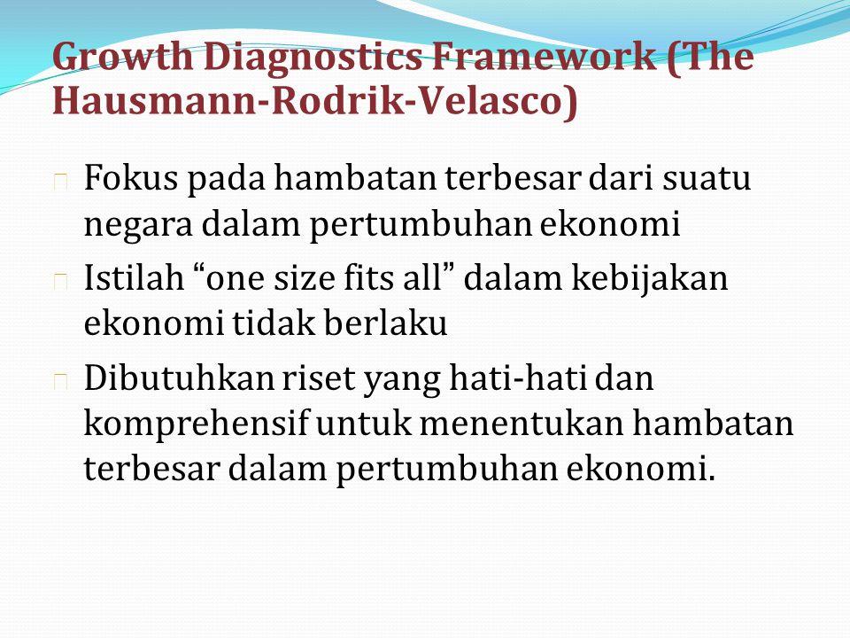 """Growth Diagnostics Framework (The Hausmann-Rodrik-Velasco) n Fokus pada hambatan terbesar dari suatu negara dalam pertumbuhan ekonomi n Istilah """"one s"""