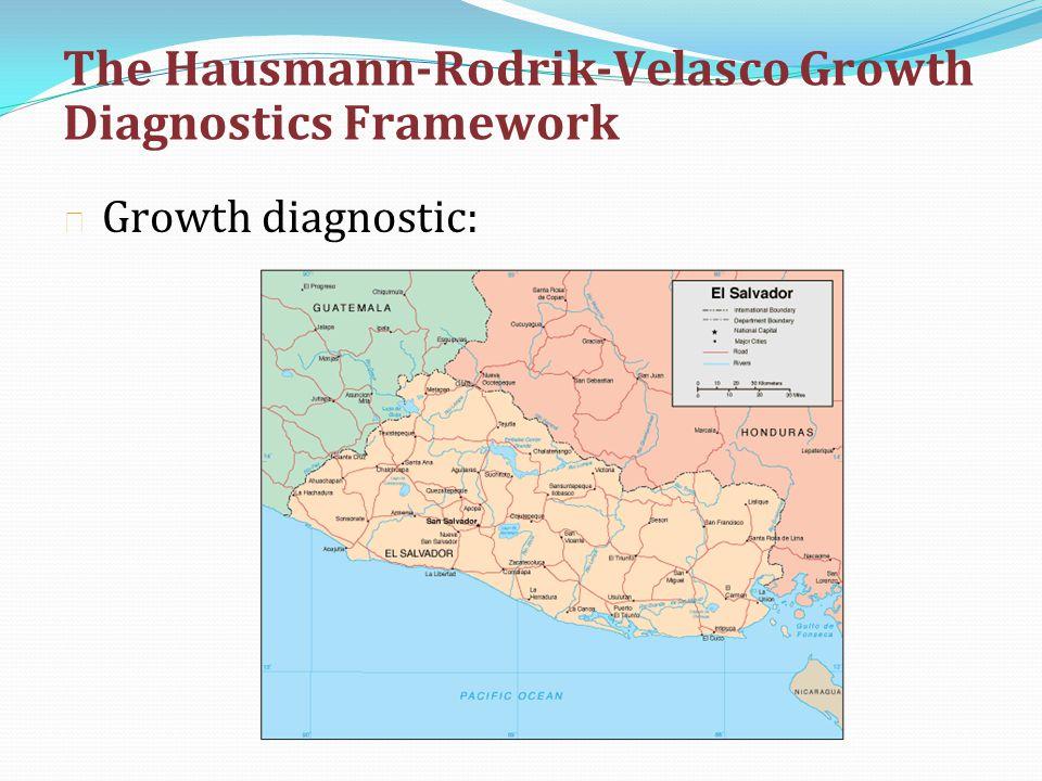 n Growth diagnostic:
