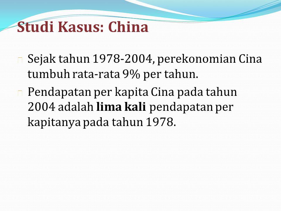 Studi Kasus: China n Sejak tahun 1978-2004, perekonomian Cina tumbuh rata-rata 9% per tahun. n Pendapatan per kapita Cina pada tahun 2004 adalah lima