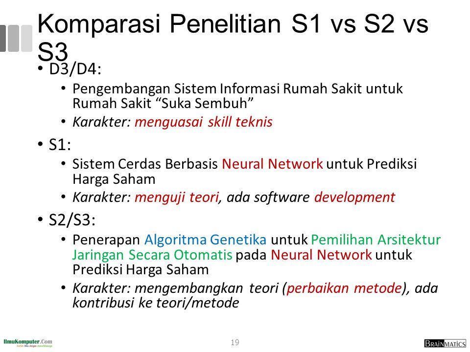 """Komparasi Penelitian S1 vs S2 vs S3 D3/D4: Pengembangan Sistem Informasi Rumah Sakit untuk Rumah Sakit """"Suka Sembuh"""" Karakter: menguasai skill teknis"""