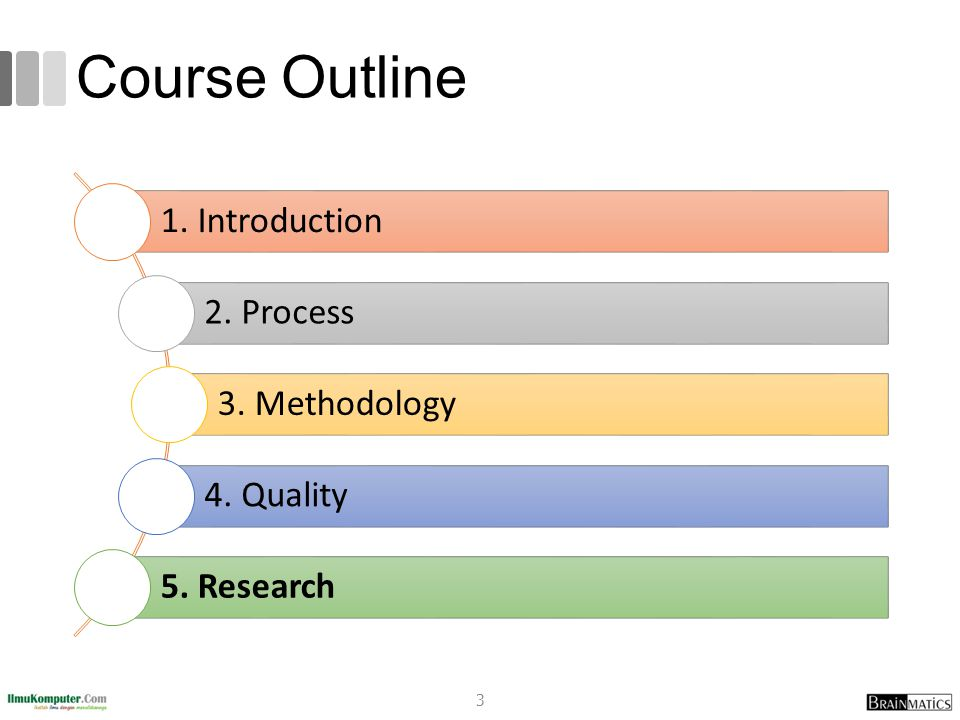 Course Outline 1. Introduction 2. Process 3. Methodology 4. Quality 5. Research 3