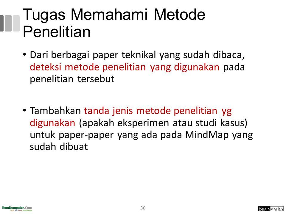 Tugas Memahami Metode Penelitian Dari berbagai paper teknikal yang sudah dibaca, deteksi metode penelitian yang digunakan pada penelitian tersebut Tam