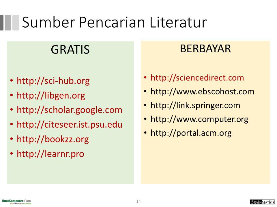 Sumber Pencarian Literatur GRATIS http://sci-hub.org http://libgen.org http://scholar.google.com http://citeseer.ist.psu.edu http://bookzz.org http://learnr.pro 14 BERBAYAR http://sciencedirect.com http://www.ebscohost.com http://link.springer.com http://www.computer.org http://portal.acm.org