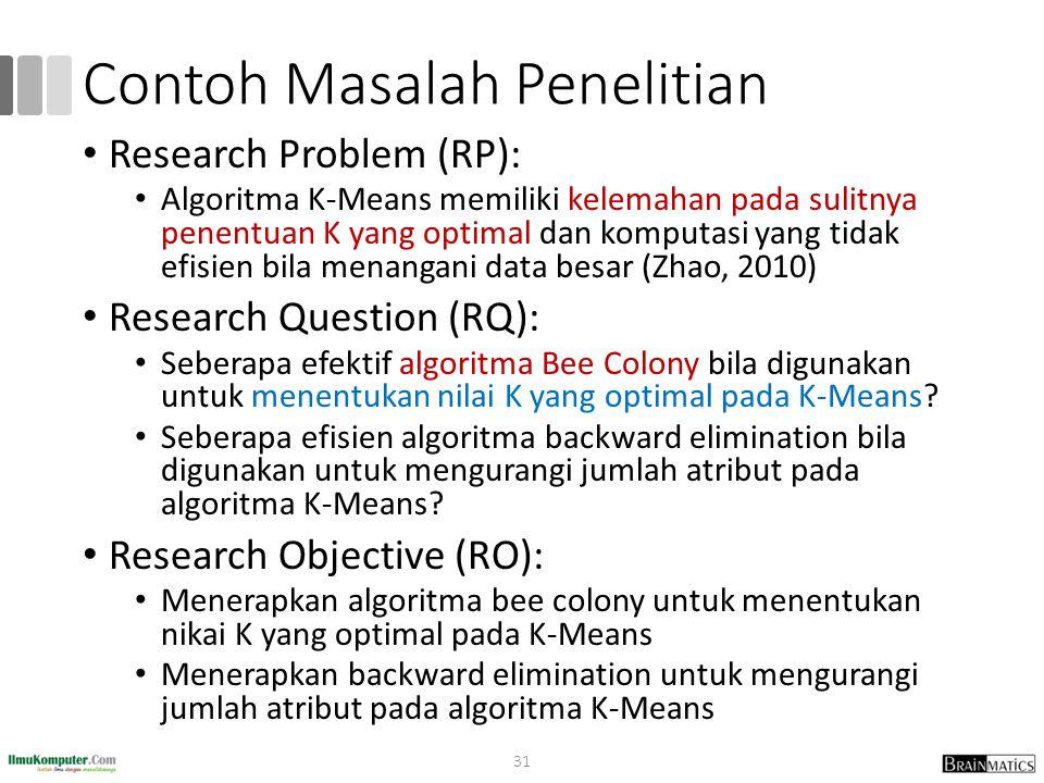 Contoh Masalah Penelitian Research Problem (RP): Algoritma K-Means memiliki kelemahan pada sulitnya penentuan K yang optimal dan komputasi yang tidak efisien bila menangani data besar (Zhao, 2010) Research Question (RQ): Seberapa efektif algoritma Bee Colony bila digunakan untuk menentukan nilai K yang optimal pada K-Means.