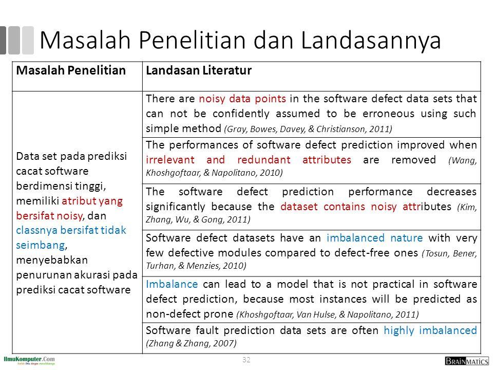 Masalah Penelitian dan Landasannya 32 Masalah PenelitianLandasan Literatur Data set pada prediksi cacat software berdimensi tinggi, memiliki atribut y