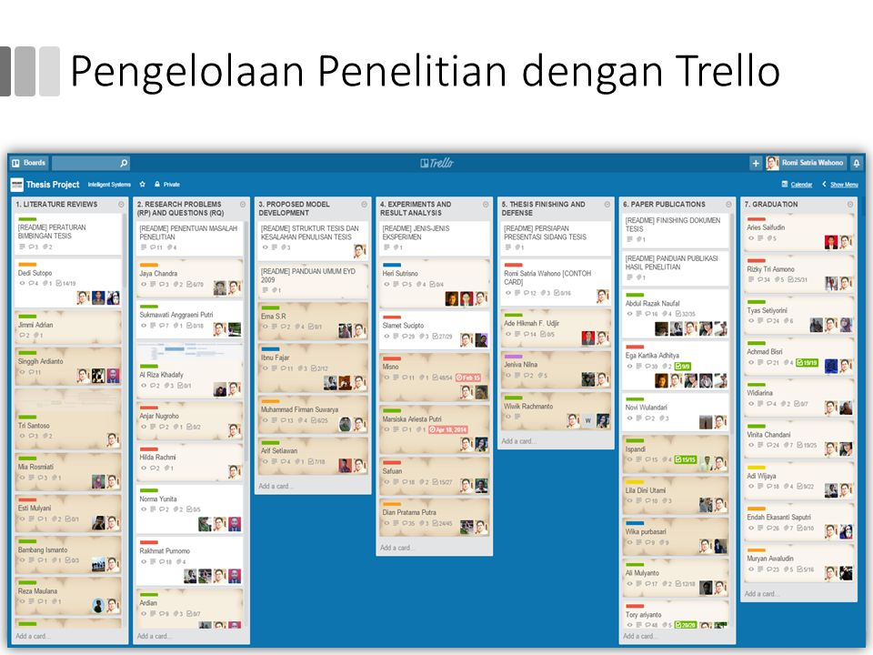 Pengelolaan Penelitian dengan Trello 9