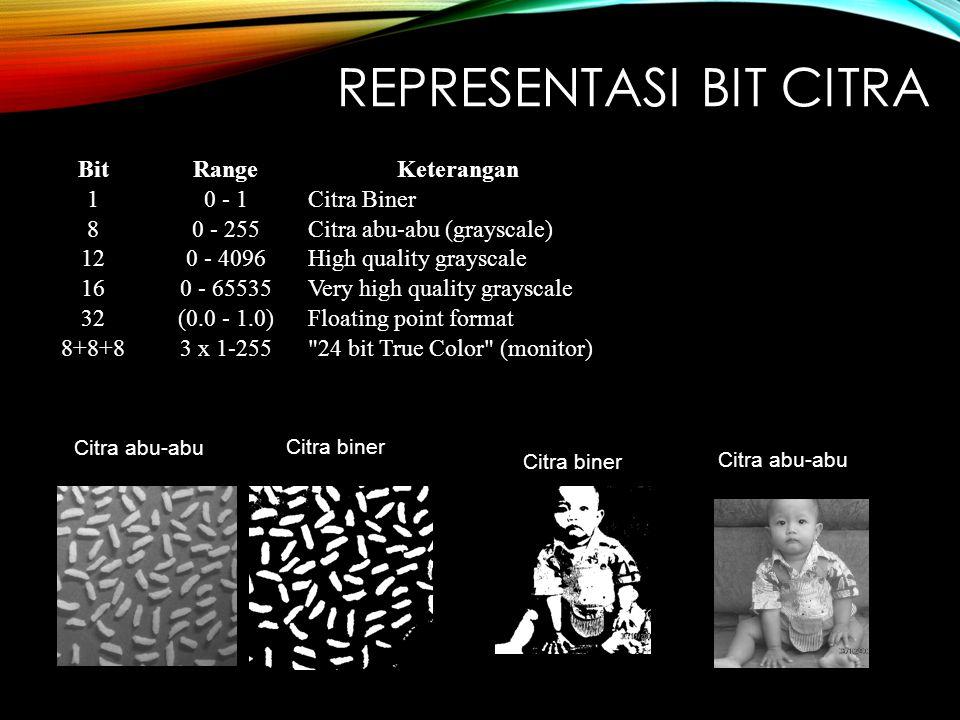 REPRESENTASI BIT CITRA BitRangeKeterangan 10 - 1Citra Biner 80 - 255Citra abu-abu (grayscale) 120 - 4096High quality grayscale 160 - 65535Very high quality grayscale 32(0.0 - 1.0)Floating point format 8+8+83 x 1-255 24 bit True Color (monitor) Citra abu-abu Citra biner Citra abu-abu Citra biner