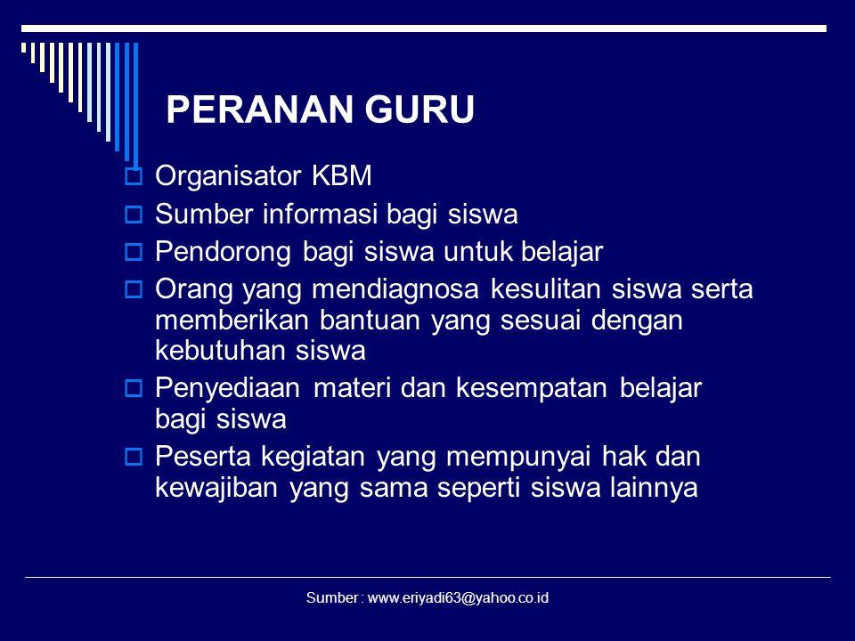 Sumber : www.eriyadi63@yahoo.co.id PERANAN GURU  Organisator KBM  Sumber informasi bagi siswa  Pendorong bagi siswa untuk belajar  Orang yang mend