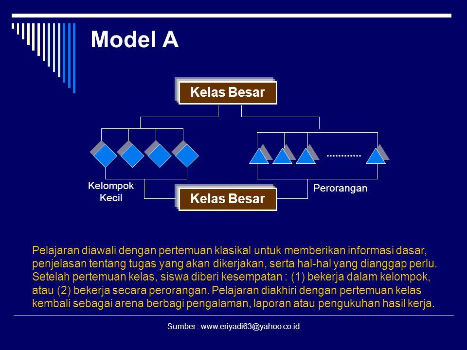 Sumber : www.eriyadi63@yahoo.co.id Model B Kelas Besar Kelompok Kecil Pelajaran diawali dengan pengarahan secara klasikal yang mencakup informasi dasar, perundingan tentang tugas yang akan dikerjakan, cara kerja dan sebagainya.